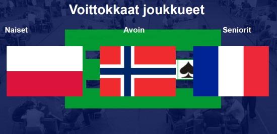 sijoittunut på svenska